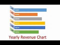 comment chart yearly revenue chart in excel