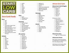 almost zero carb food list healthy recipes