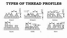gtu industrial drafting b e 3 rd sem mechatronics screw