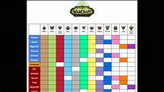 Wow Races And Classes Chart Ten Ton Hammer Wow Legion Race Class Chart