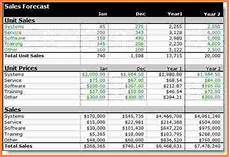 Forecasting Spreadsheet Template 8 Sales Forecast Spreadsheet Template Excel