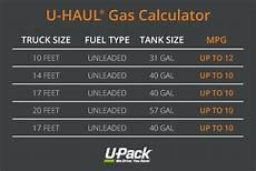 Truck Mileage Chart Rental Truck Fuel Calculator U Pack