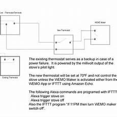 Lighting Diagram Maker Rv Slide Out Switch Wiring Diagram Free Wiring Diagram