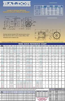Ac Motor Frame Size Chart Ac Motor Kit Picture