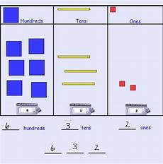 Interactive Place Value Chart Smartboard Math Smartboard Files And Templates From The Teacher S Guide
