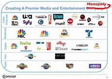 Time Warner Subsidiaries U S Comcast Time Warner Merger Threatens Media And