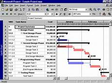 Sample Microsoft Project Wbs Chart Pro Work Breakdown Structure Wbs Project
