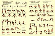 Yoga Primary Series Chart Ashtanga Primary Series Yoga Vinyasa Yoga Posturas