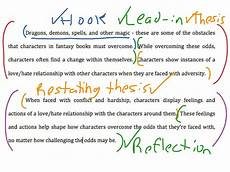 A Conclusion To An Essay Literary Essay Introduction And Conclusion English