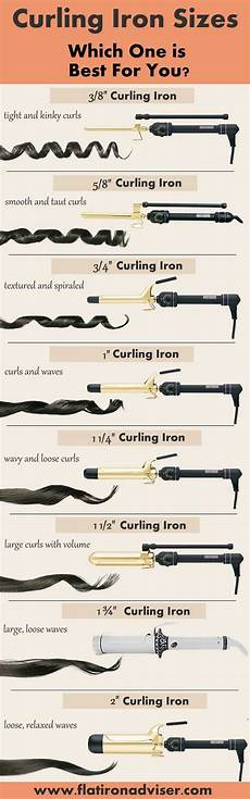 Flat Iron Comparison Chart Curling Iron Sizes And Results Guide