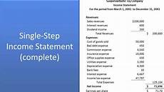 How To Write An Income Statement Part A Prepare Financial Statements Income Statement