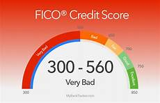 Credit Number Chart What To Expect With A Credit Score Below 600