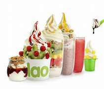 Image result for acollaear
