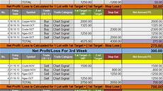 Free Live Commodity Charts Goodwill Commodities Live Chart Performance Outlook Mcx