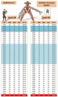 Pokemon Go Latias Iv Chart Stardust Pok 233 Mongo On Twitter Quot Best Counters For Normal