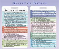 Nursing Charting Systems Details About Review Of Organ Systems Lanyard Reference