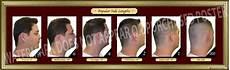 Hair Number Chart New Haircut Poster Barber Barbershop Beauty Salon Hair Cut