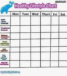 Healthy Lifestyle Chart Challenge That Fitness Life By