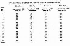 John Deere Planter Rate Chart Oma85435 Deere Bauer Planters John Deere Components
