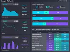 Project Status Dashboard Top Project Management Dashboard Examples Amp Templates