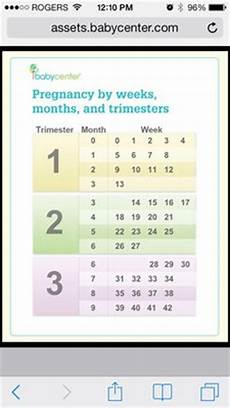 23 Weeks Is How Many Months Chart How Many Months Am I June 2014 Babycenter Canada
