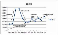 How To Select Best Excel Charts For Data Analysis