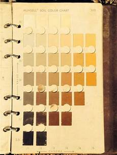 Munsell Chart Munsell Soil Color Chart Book Page Color Charts