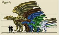 Dragon Height Chart Pernese Dragon Sizes V2 By Sporelett On Deviantart