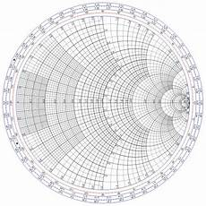 Smith Chart Slide Rule 32 Best Alternative Periodic Tables Images On Pinterest