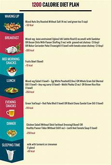 Calorie Diet Chart For Weight Loss Image Result For 1200 Cal Meal Plan 1200 Calorie Diet