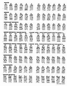 Soprano Ukulele Chord Chart Pdf Ukulele Chord Chart Music With Miss Zahn