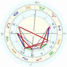 Stone Natal Chart Astrology Stone Horoscope For Birth Date 10 March