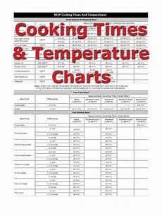 Whole Roasted Chicken Cooking Time Chart Cooking Temperature And Time Article Chicken Cooking