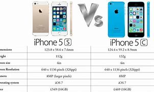 Image result for difference between iphone 5 and iphone 5s