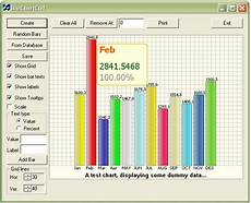 chart control mfc create vc mfc chart control drawing and priint bar