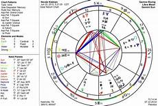 Solar Return Chart Astrograph Timepassages Solar Return Report Add On