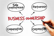 Three Types Of Business Ownership Types Of Business Ownerships Structures Meridian Po Finance