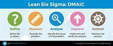 Six Sigma Dmaic Dmaic Goleansixsigma Com