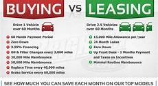 Rent Vs Lease Car Compare Car Iisurance Compare Auto Lease Vs Purchase
