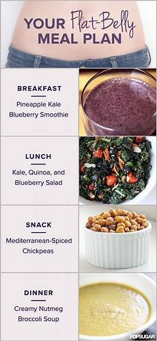 a meal plan for a flat stomach popsugar fitness