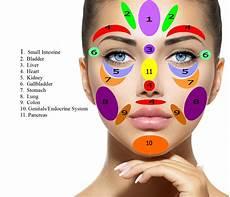Face Reflexology Chart Zenfeet Reflexology Facial Reflexology Zenfeet Reflexology