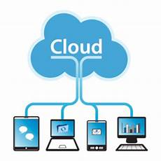 Mobile Cloud Mobile Cloud Computing Exploding To 4 4 Billion By 2017