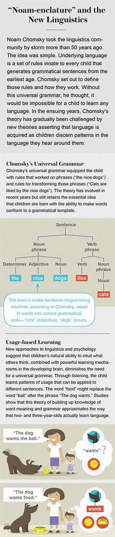 Latin Syntax Chart This Chart Breaks Down The Linguistics Syntax Sentence