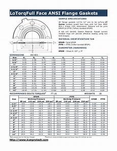 Teflon Gasket Torque Chart Flange Gaskets Lo Torq