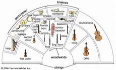 Orchestra Seating Chart Worksheet Orchestra Seating Chart Homeschool Music Music