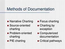 Chart Method Of Documentation Ppt Basic Nursing Foundations Of Skills Amp Concepts