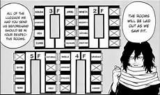 Boku No Hero Academia Light Novel Translation Bnha L N Vol 3 Translations Boku No Hero Academia Light