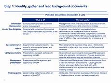 Acquisition Due Diligence Checklist Excel Vendor Due Diligence Checklist Template