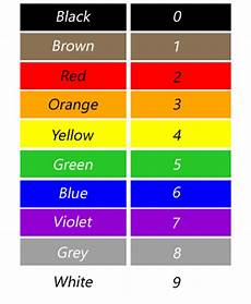 Wire Color Code Chart Color Codes