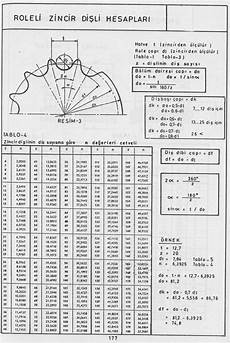 Sprocket Diameter Chart Me 308 Web Page